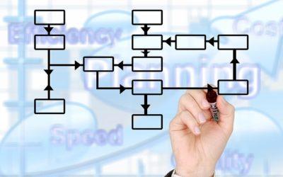 Journal d'entreprise : quel processus de production ?